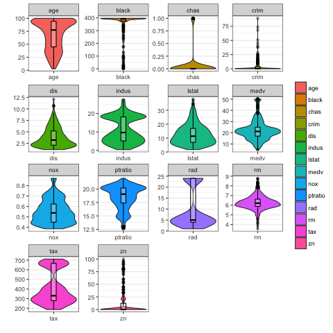 violin-ggplot-color